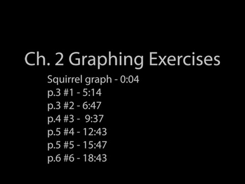 Graphing Exercises for Chapter 2