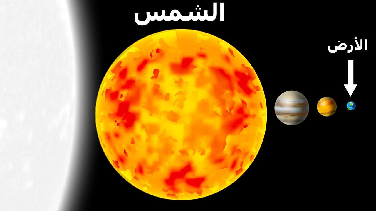 ترتيب الكواكب والنجوم والمجرات حسب الحجم