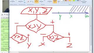 Программирование с нуля от ШП - Школы программирования Урок 5 Часть 1 Курсы бухгалтера зарплата