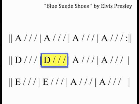 Blue Suede Shoes Moving Chord Chart Easy Guitar Youtube