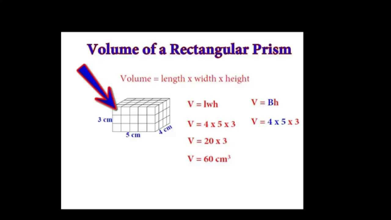 How to find the VOLUME of a RECTANGULAR PRISM: THE EASY ...