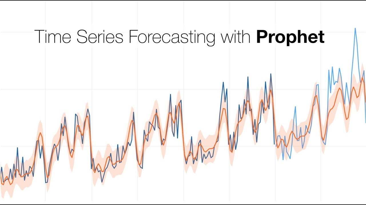 An Introduction to Time Series Forecasting with Prophet in Exploratory