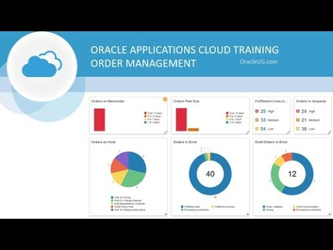 Oracle Applications Fusion Cloud - Order Management: Back To Back Order  Setup
