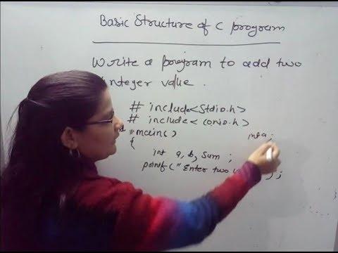 Basic Structure of  C Program in Hindi