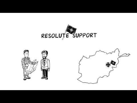 Die NATO-Mission Resolute Support