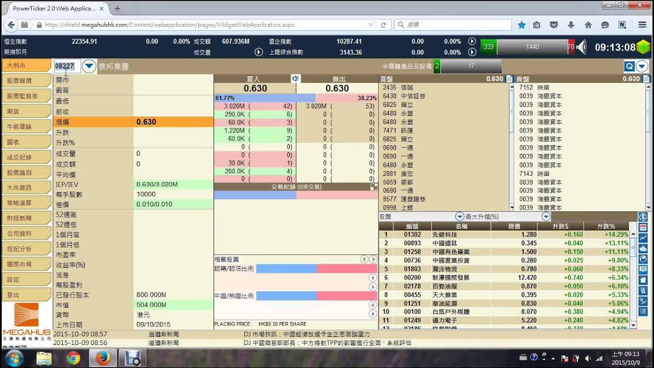股票短炒攻略-8327 ao - YouTube