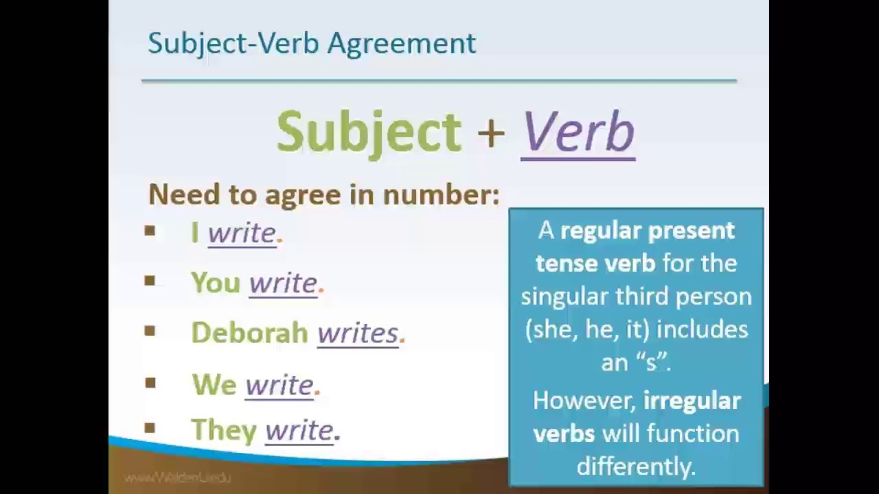 Advanced Subject Verb Agreement Youtube