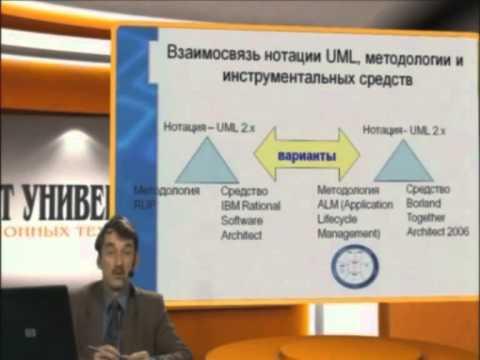 Лекция 1: Базовые принципы и понятия технологии