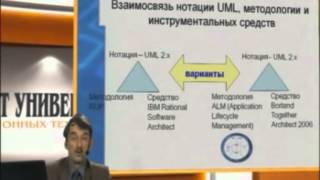 видео Методология и инструментарий IBM Rational   Конструирование и тестирование программного обеспечения