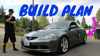 full build plan for the rsx type s