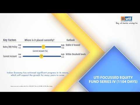 UTI Focussed Equity Fund Series IV - Benefits