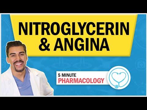 heart-failure-|-nitroglycerin-pharmacology-made-easy-for-nursing-&-nclex