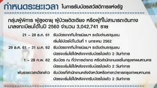 แจกบัตรคนจนล็อตใหม่ เพิ่มอีก 3 ล้านคน เริ่มแจก 21 ธ.ค.นี้ ยันได้เงิน 500 ย้อนหลัง