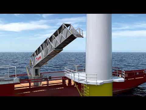 UPTIME Gangway Animation