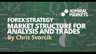 Forex Strategy: Market Structure for Analysis and Trades