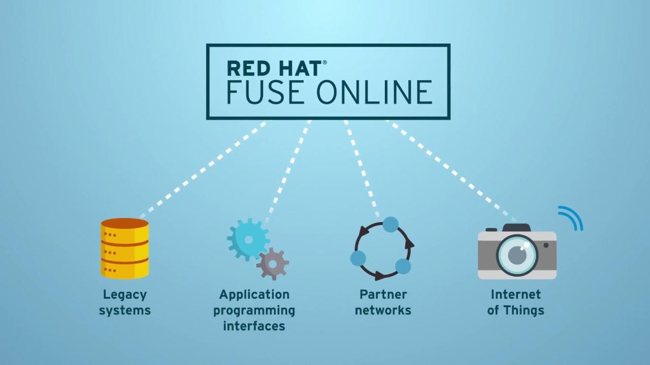 Red Hat Fuse Online