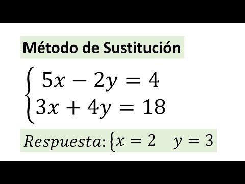Resolucion De Sistemas De Ecuaciones Metodo De Sustitucion Ejemplo 01 Youtube