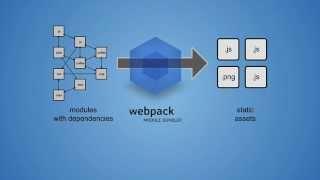 Webpack 1: Введение