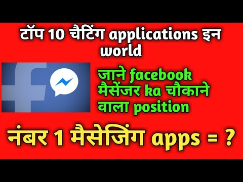 Top 10 Chat Apps In World || Top 10 Messaging Apps || Top 10 Best Apps In World || 2019 Best Apps||