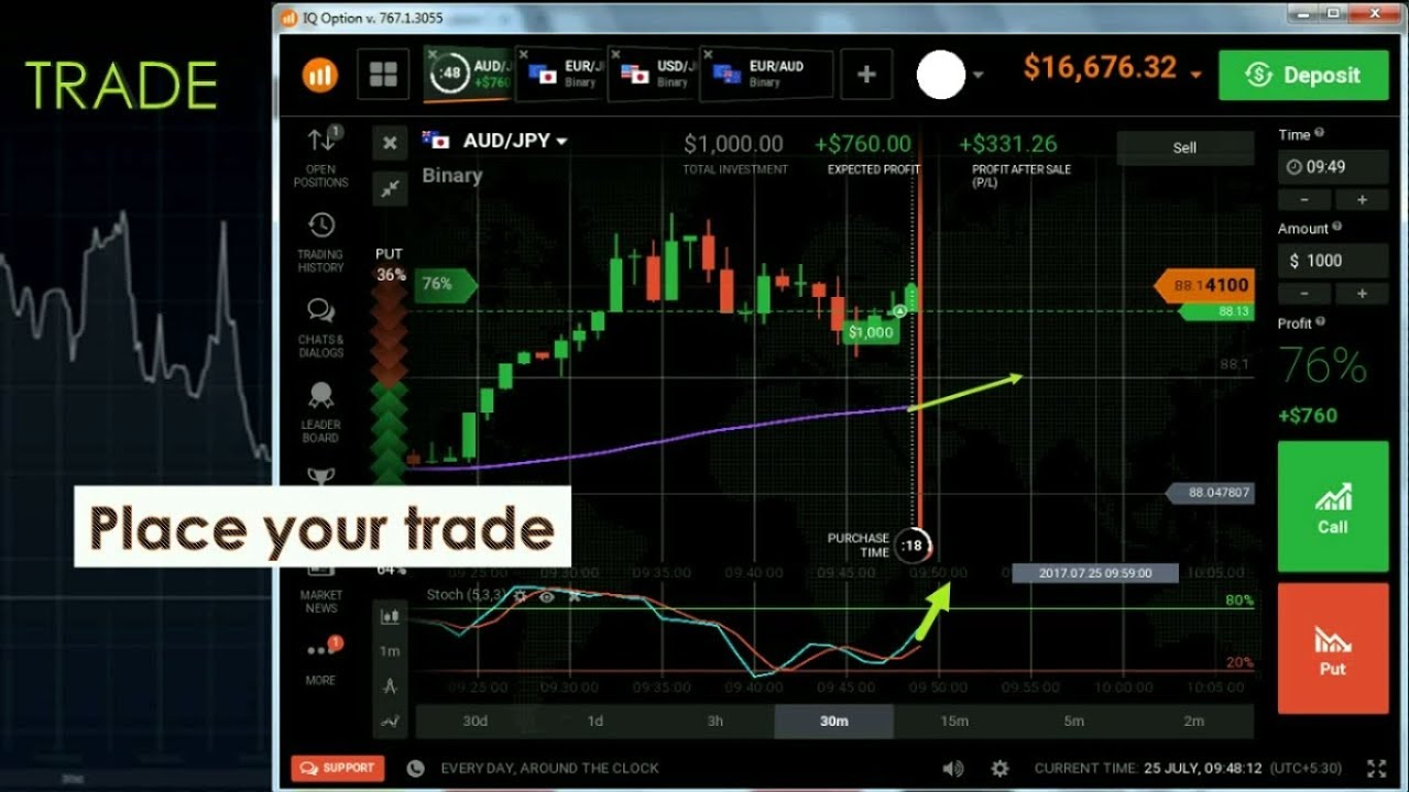 Indian forex charts