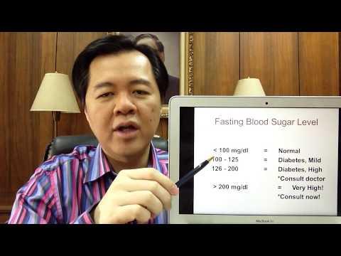 Lunas sa High Blood at Diabetes – ni Dr Willie Ong #117
