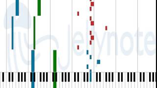 Selenium Forest - Plini [Sheet Music]