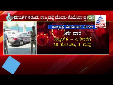 Total Coronavirus Positive Cases In Karnataka Still Now