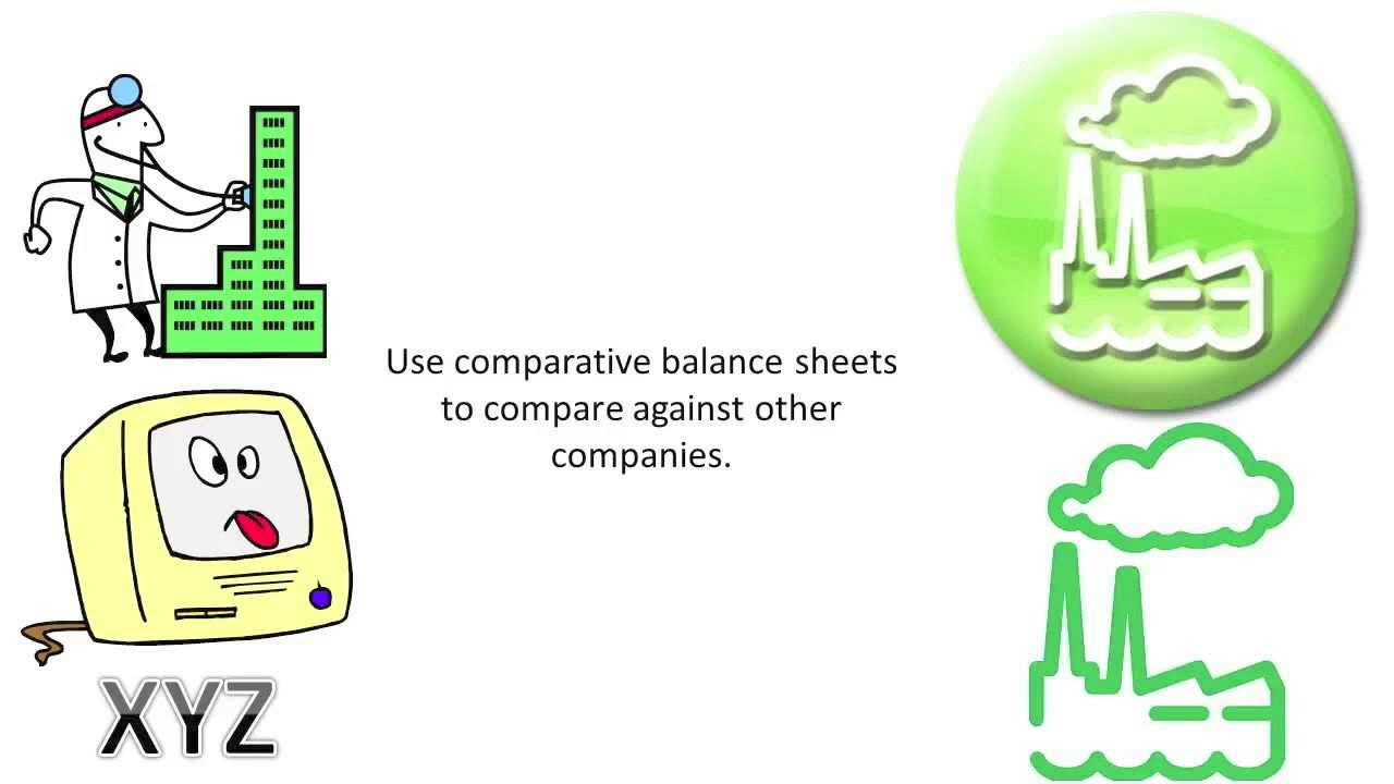 How Is A Comparative Balance Sheet Prepared - Video Slides ...