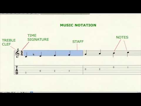 Guitar Lesson - Music Notation Basics Staff and Tab