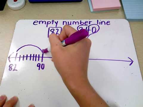 Empty Number Line Strategy