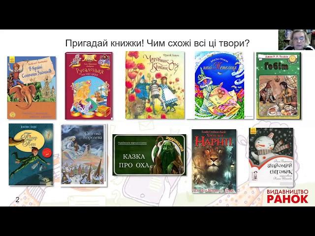 3 клас.  Українська моваі література. Створюю власнi тексти