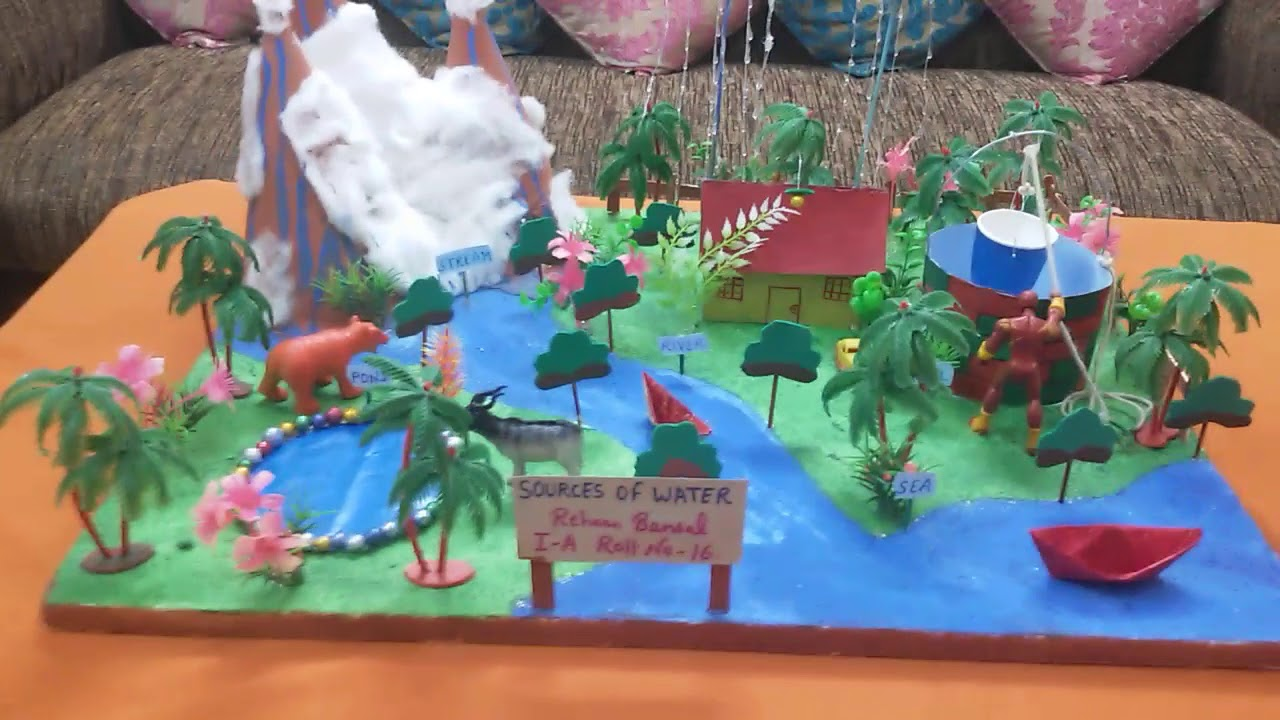 Natural Resources Project Ideas