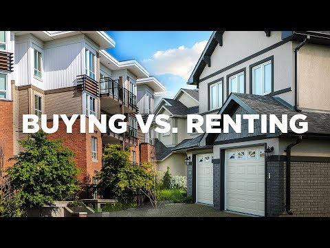 Renting vs Buying a Home Made Simple
