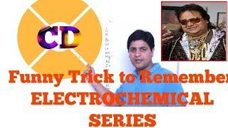 Dushyant Kumar chemistry