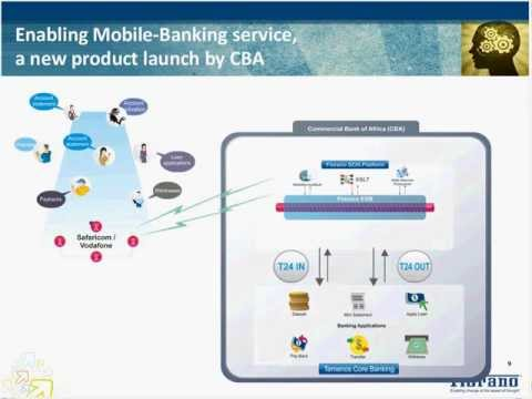 Core banking integration enables a quick launch of Mobile Banking product