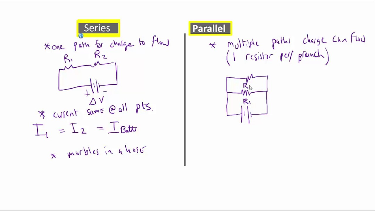 Ap Physics Parallel Vs Series Circuits Wiring Diagram And Ebooks Circuit 1 Youtube Rh Com