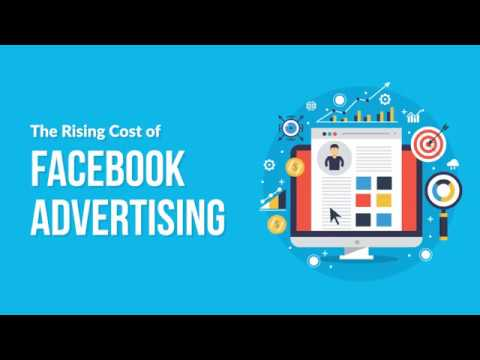 What Does the Growth of Facebook Advertising Mean for Marketers? Social Media Minute