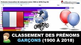 🇫🇷 France : Classement des prénoms de GARÇONS (1900 à 2018) 👶 - Politologue - Classement