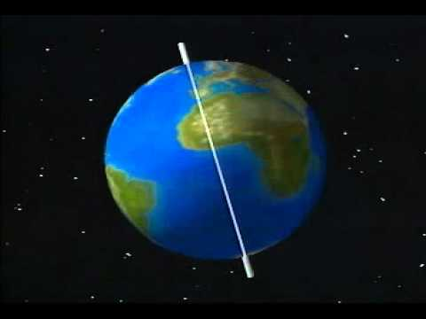Maps and Globes - YouTube