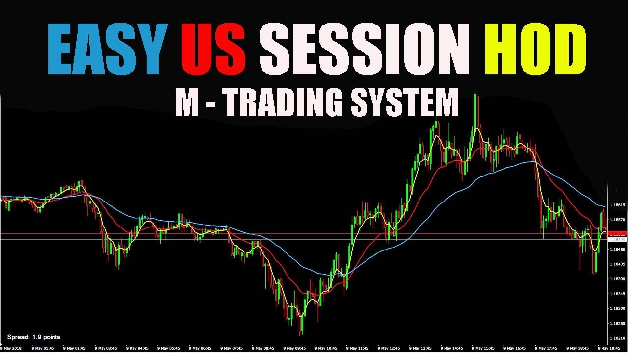 Easy Us Session Hod Trading System Youtube