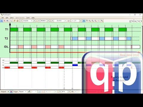 rtos in embedded system pdf - cinemapichollu