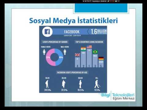 Bilgi Eğitim Sosyal Medya Kursu