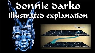 DONNIE DARKO (2001) ILLUSTRATED EXPLANATION