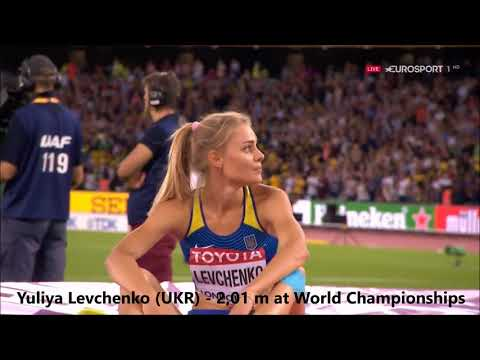 High jump - The best of 2017