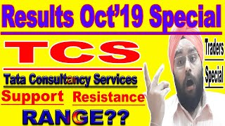 TCS Share Results Technical Opinion (10th Oct 2019) | TCS Support, Resistance, Range Levels 🔥🔥🔥🔥
