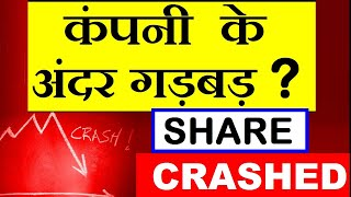 भयंकर गिरावट ⚫ STOCK CRASHED ⚫ STOCK MARKET FOR BEGINNERS⚫ DR REDDYS LABORATORIES  STOCK PRICE NEWS