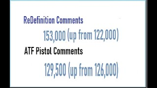 ATF Comment Update LIVE - 30,000 more comments in 3 days ??