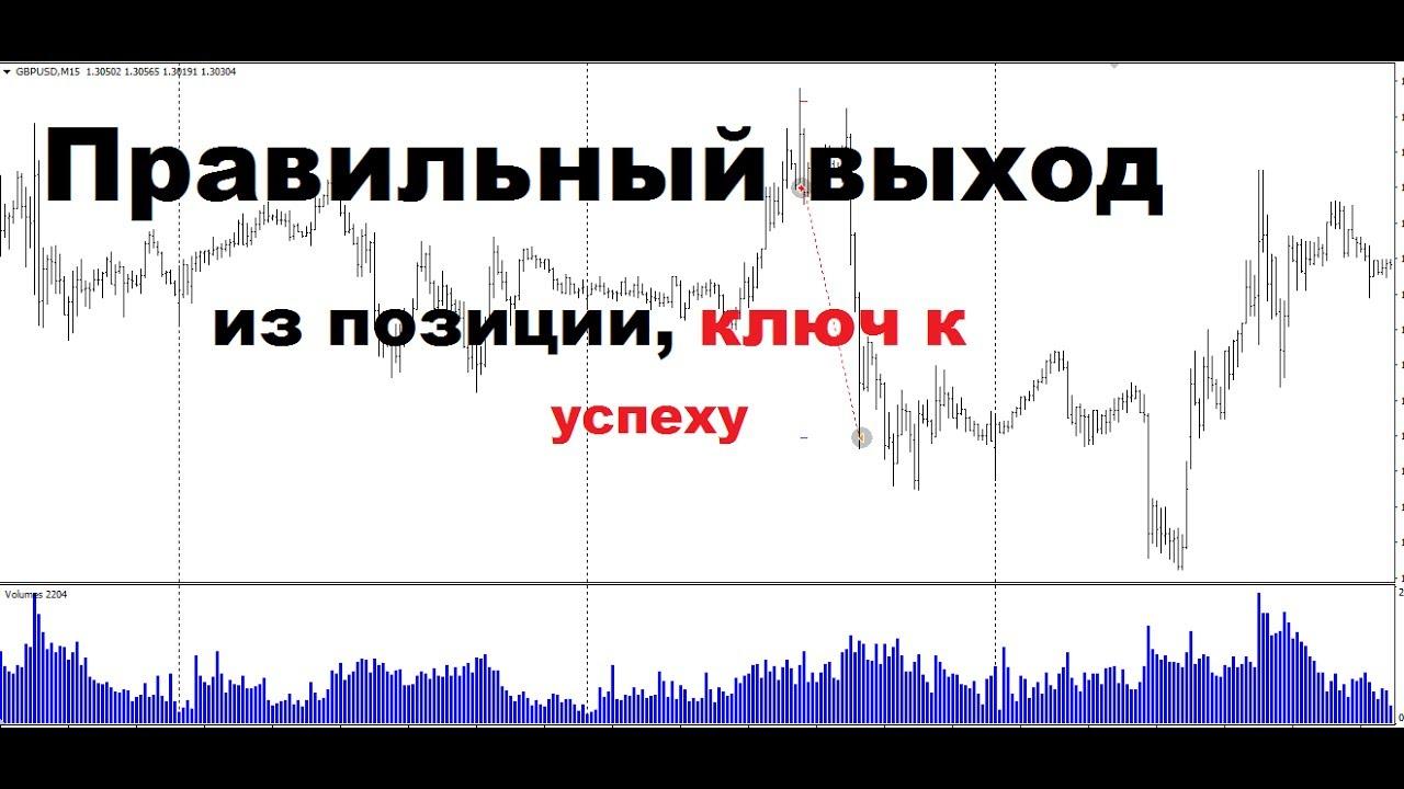 Фишки форекс индикаторы форекс долгосрочной торговли