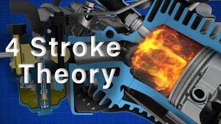 4 Stroke Engine Theory | Briggs & Stratton