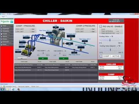 Building Automation System #1 (PT DUNIA SISTEM TEKNOLOGI)